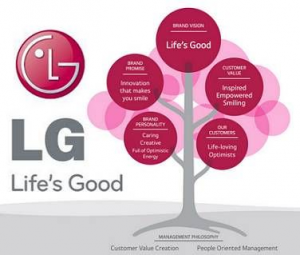 lg customer care