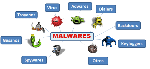 Computer virus symptoms